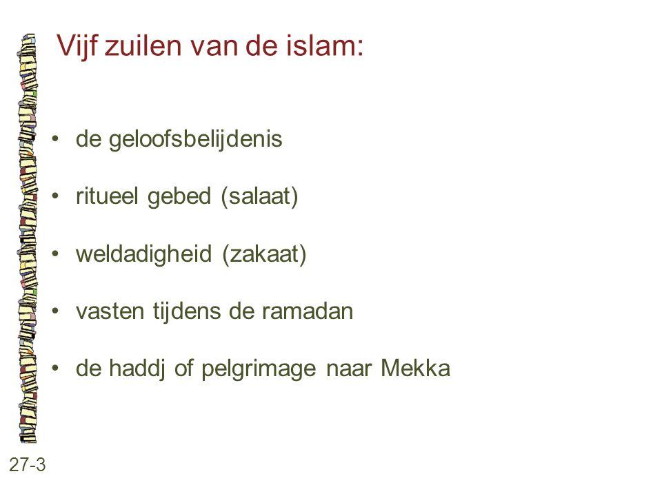 Vijf zuilen van de islam: