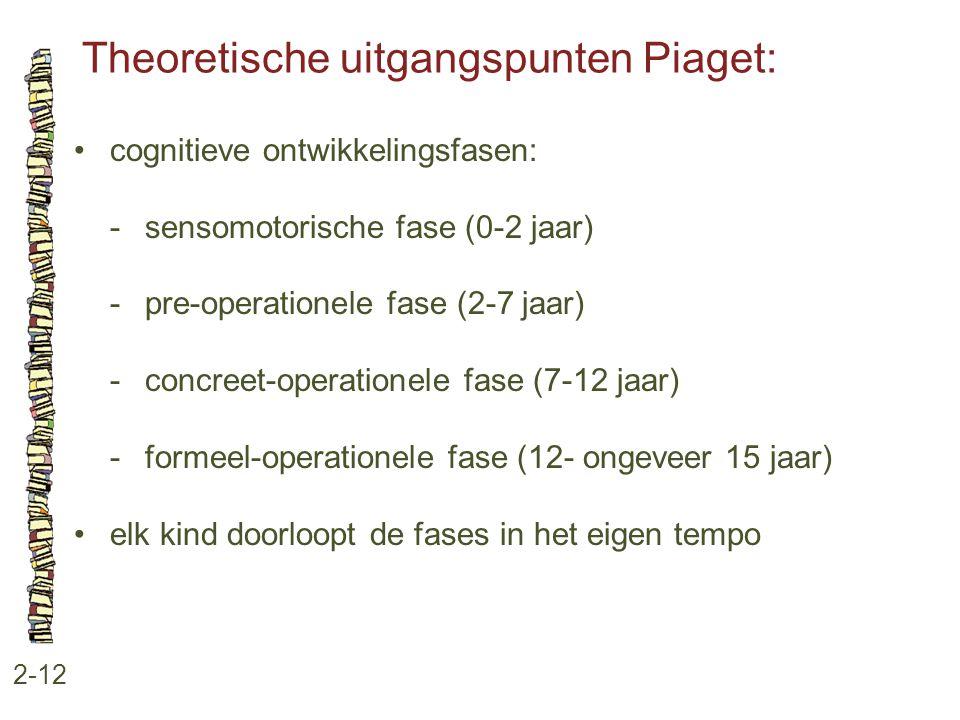 Theoretische uitgangspunten Piaget: