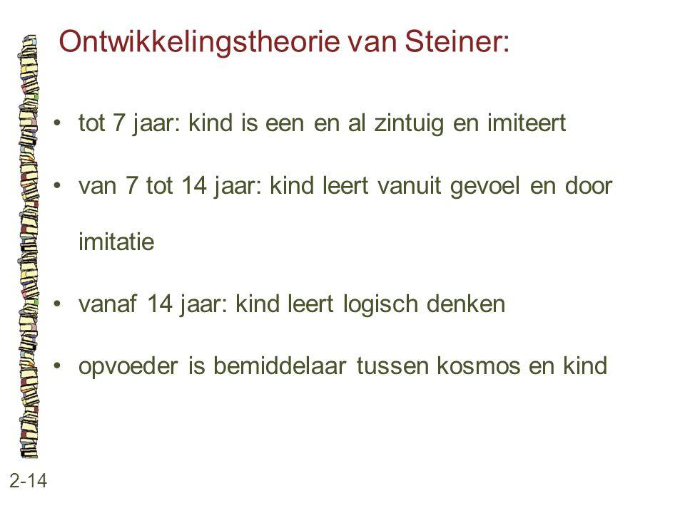 Ontwikkelingstheorie van Steiner: