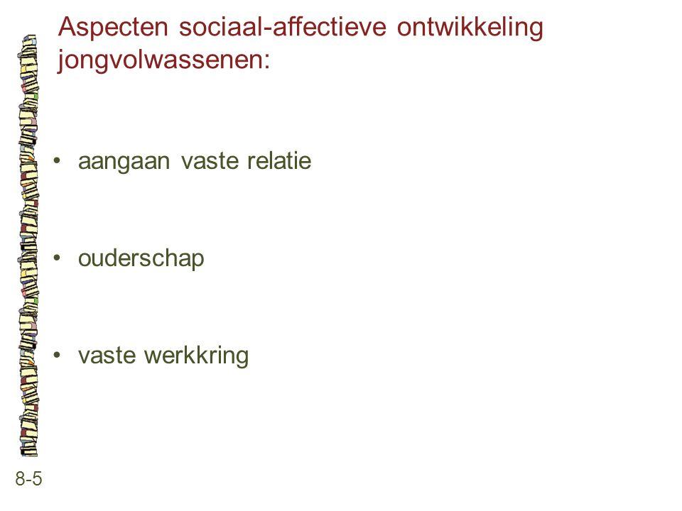 Aspecten sociaal-affectieve ontwikkeling jongvolwassenen: