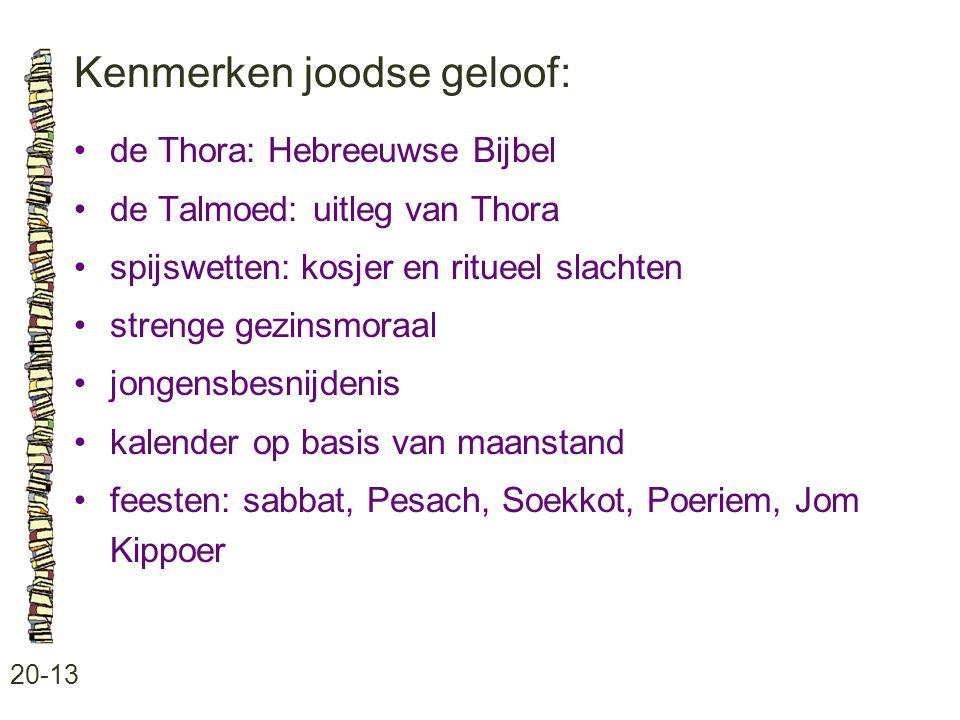 Kenmerken joodse geloof: