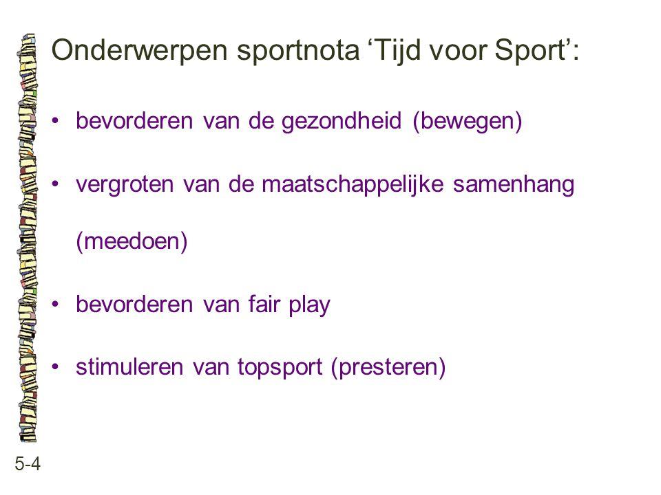 Onderwerpen sportnota 'Tijd voor Sport':
