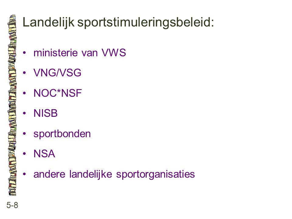 Landelijk sportstimuleringsbeleid: