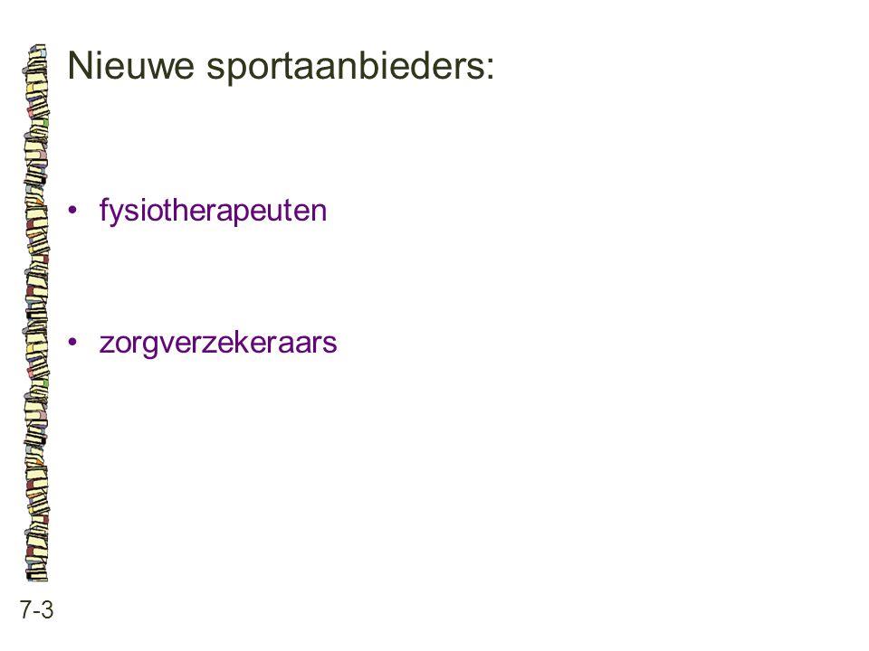 Nieuwe sportaanbieders: