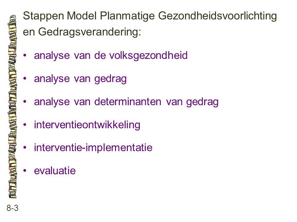Stappen Model Planmatige Gezondheidsvoorlichting en Gedragsverandering: