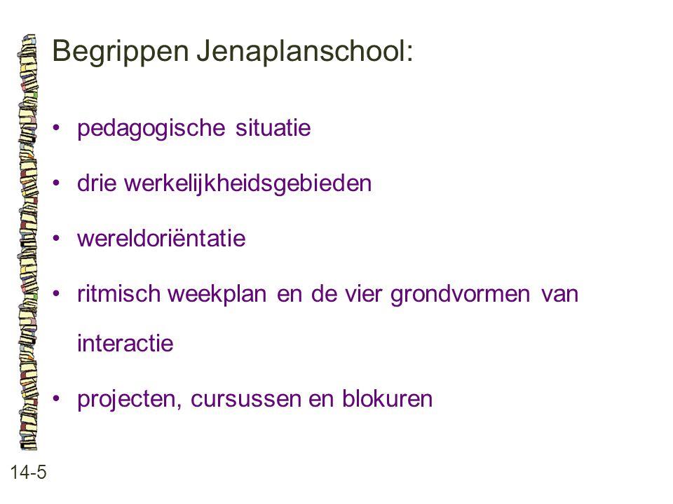 Begrippen Jenaplanschool: