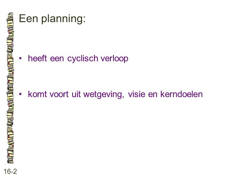 Een planning: heeft een cyclisch verloop