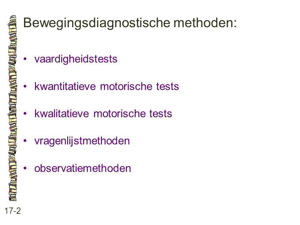 Bewegingsdiagnostische methoden: