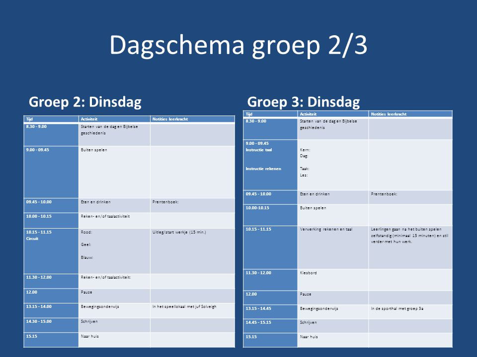 Dagschema groep 2/3 Groep 2: Dinsdag Groep 3: Dinsdag Tijd Activiteit