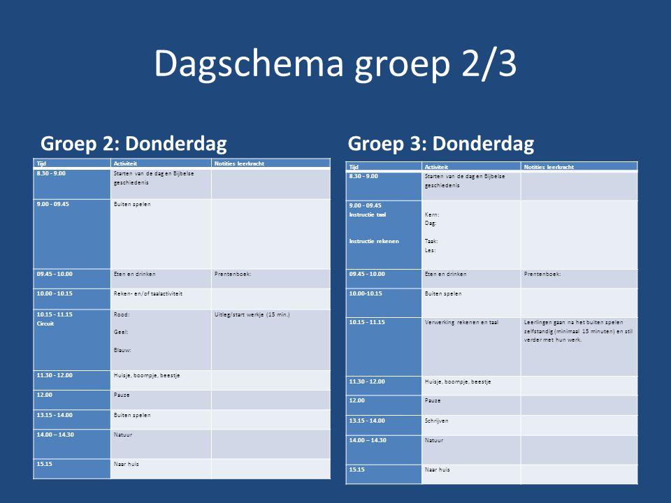 Dagschema groep 2/3 Groep 2: Donderdag Groep 3: Donderdag Tijd
