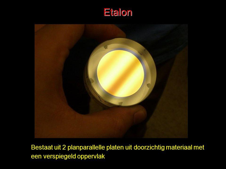 Etalon Bestaat uit 2 planparallelle platen uit doorzichtig materiaal met een verspiegeld oppervlak