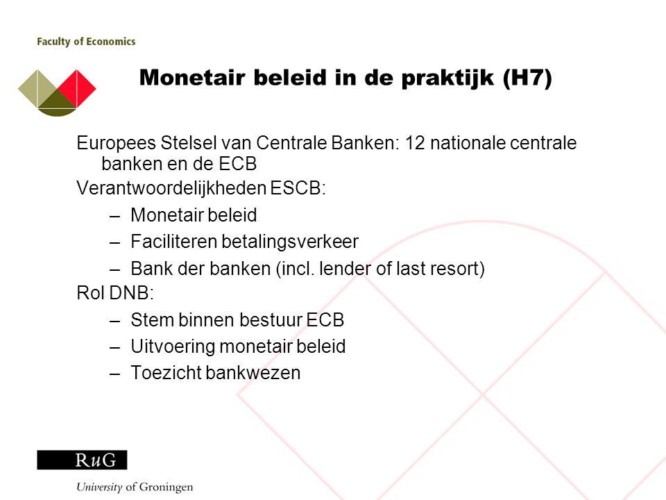 Monetair beleid in de praktijk (H7)
