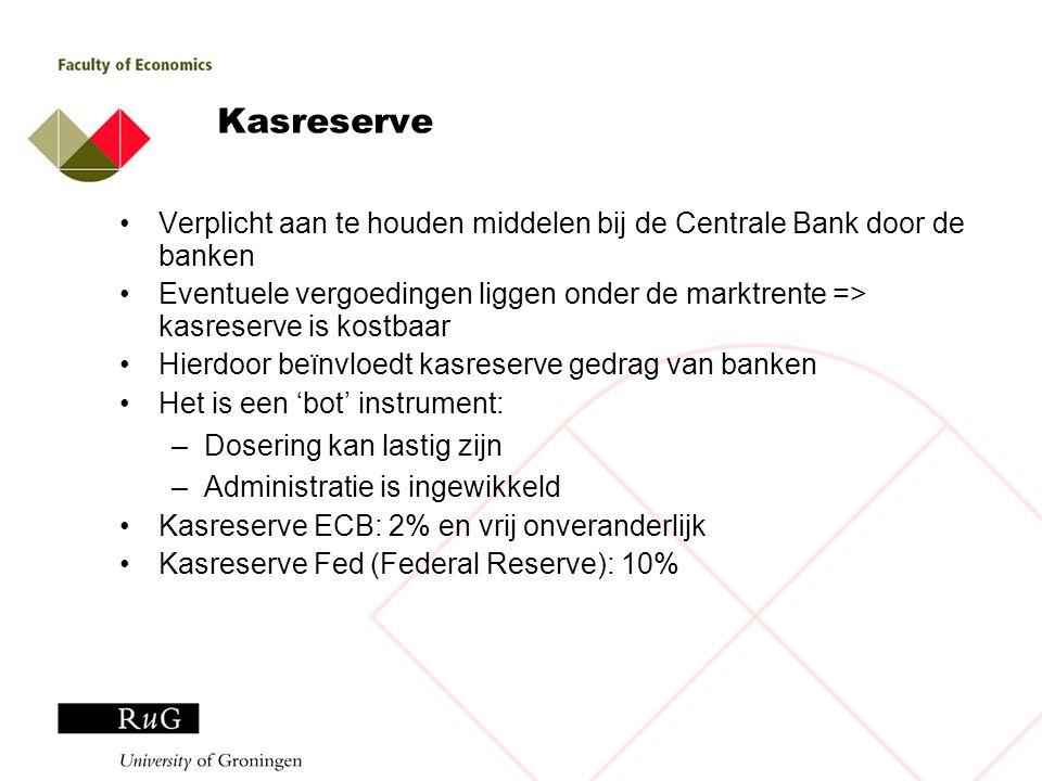 Kasreserve Verplicht aan te houden middelen bij de Centrale Bank door de banken.