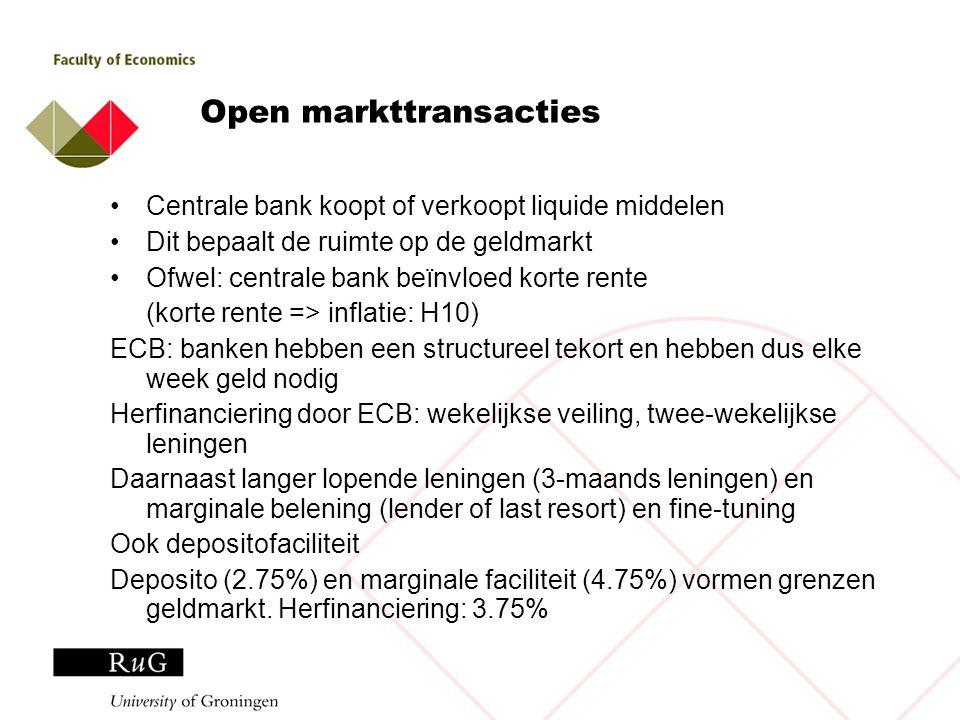 Open markttransacties