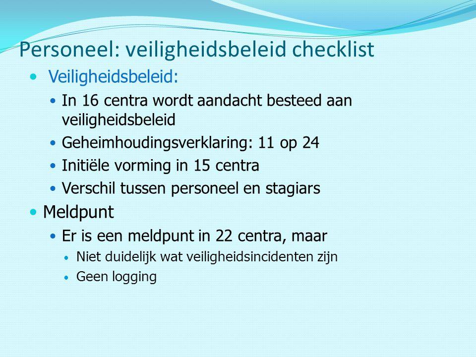 Personeel: veiligheidsbeleid checklist