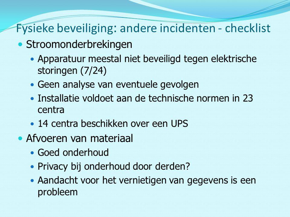 Fysieke beveiliging: andere incidenten - checklist