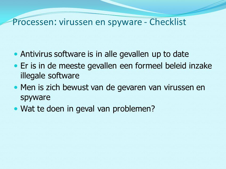 Processen: virussen en spyware - Checklist