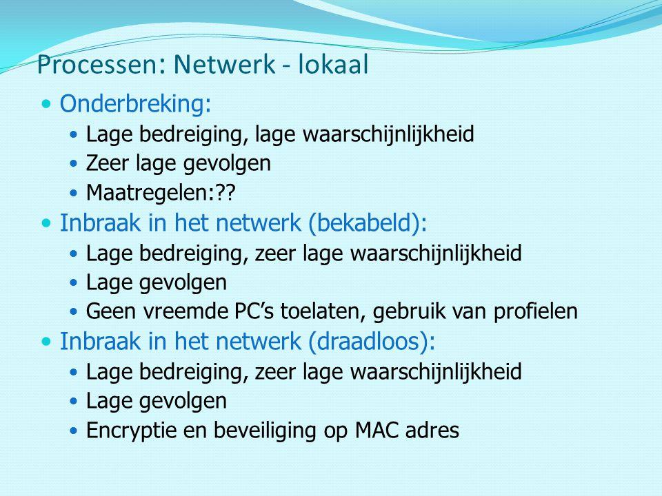 Processen: Netwerk - lokaal