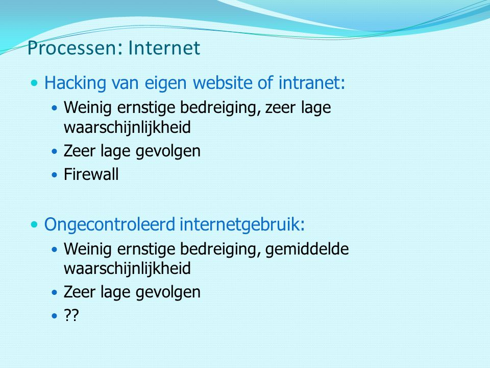 Processen: Internet Hacking van eigen website of intranet: