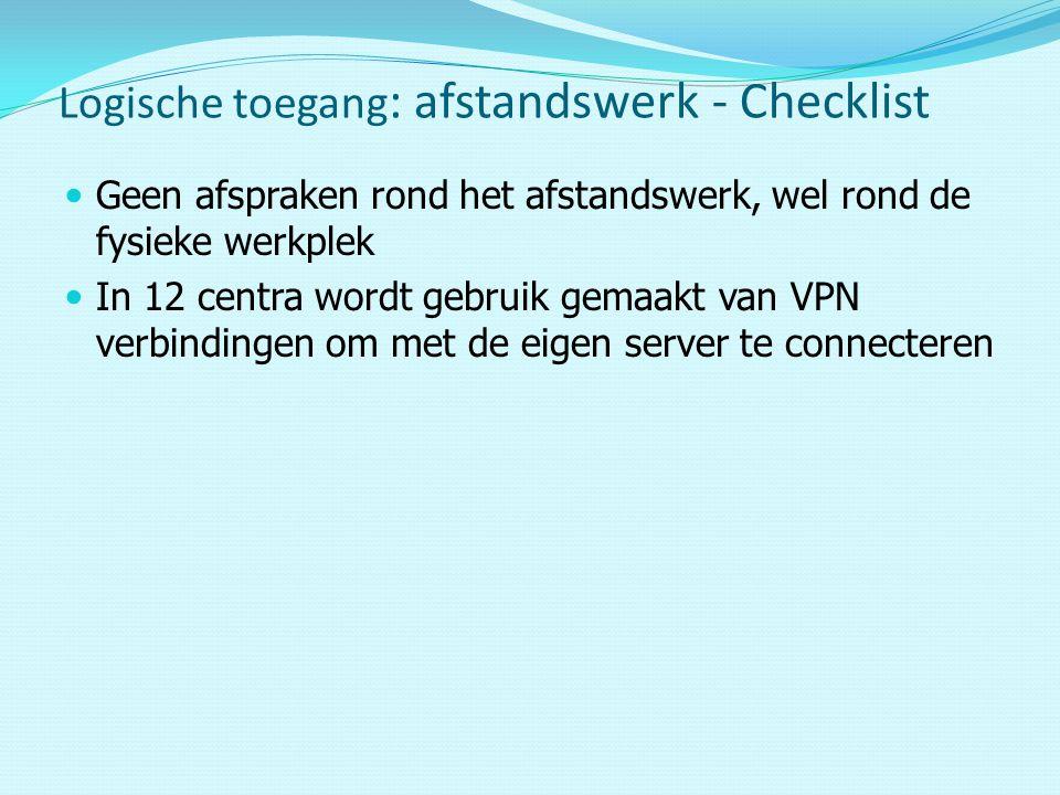 Logische toegang: afstandswerk - Checklist