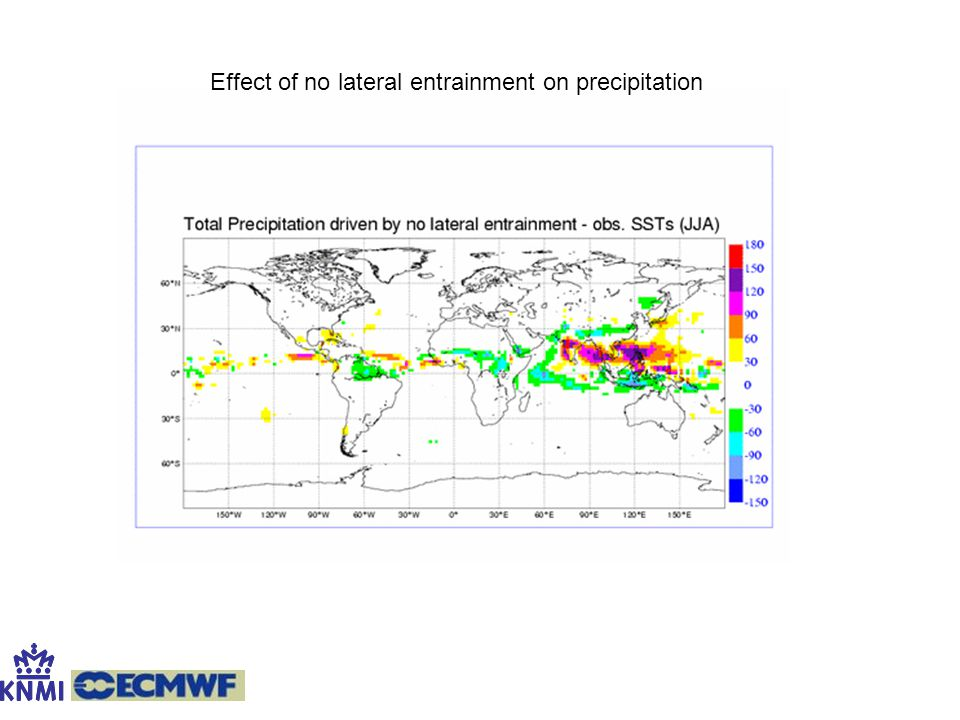Effect of no lateral entrainment on precipitation