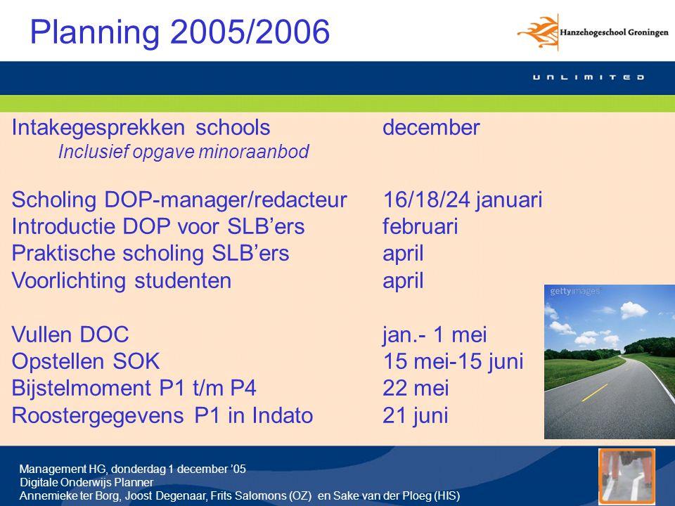 Planning 2005/2006 Intakegesprekken schools december