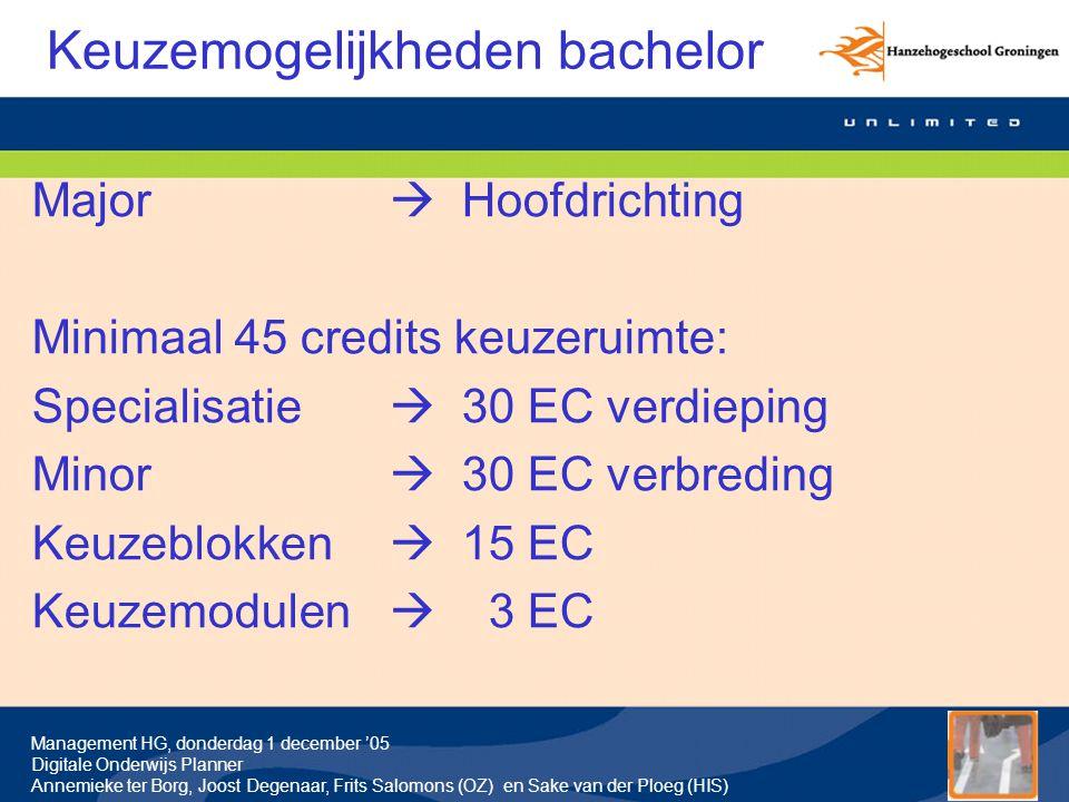 Keuzemogelijkheden bachelor