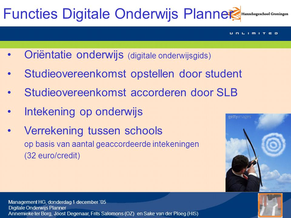 Functies Digitale Onderwijs Planner