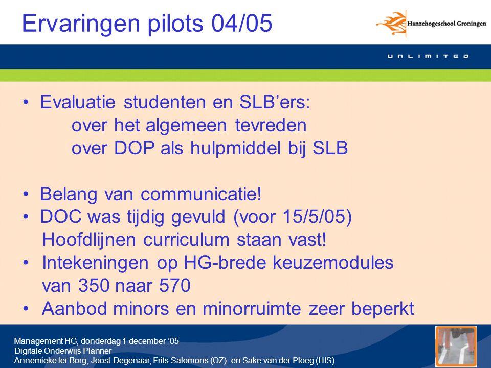 Ervaringen pilots 04/05 Evaluatie studenten en SLB'ers: