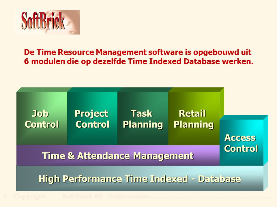Time & Attendance Management