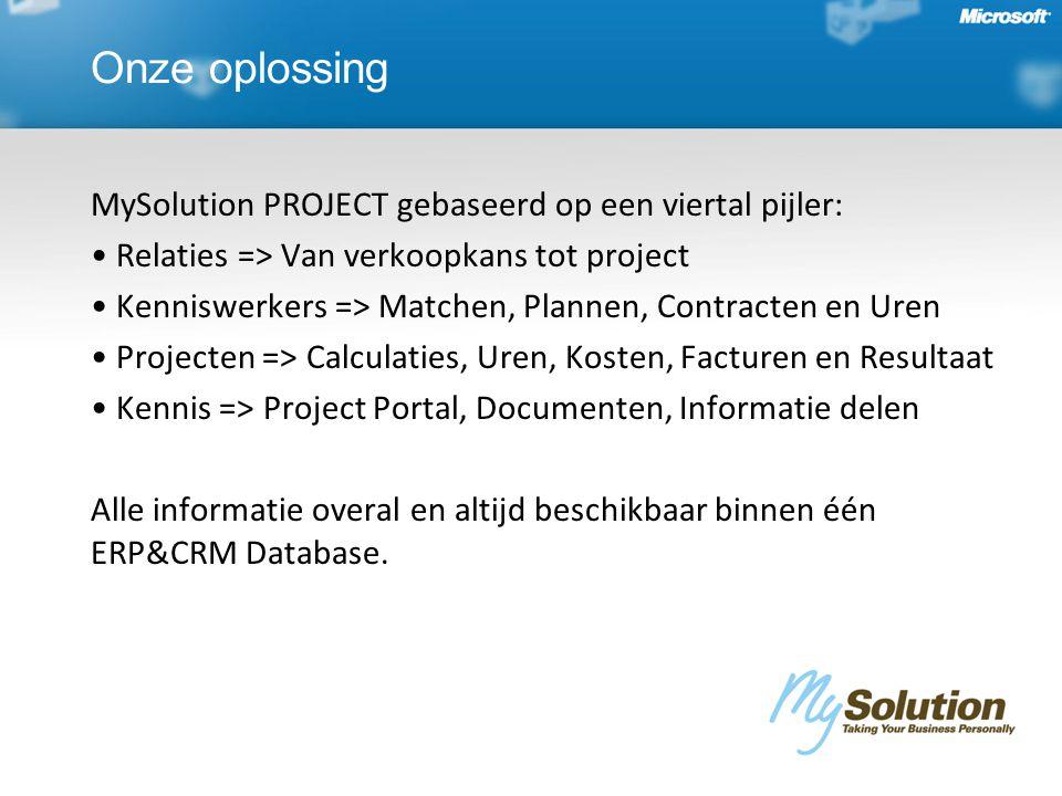 Onze oplossing MySolution PROJECT gebaseerd op een viertal pijler: