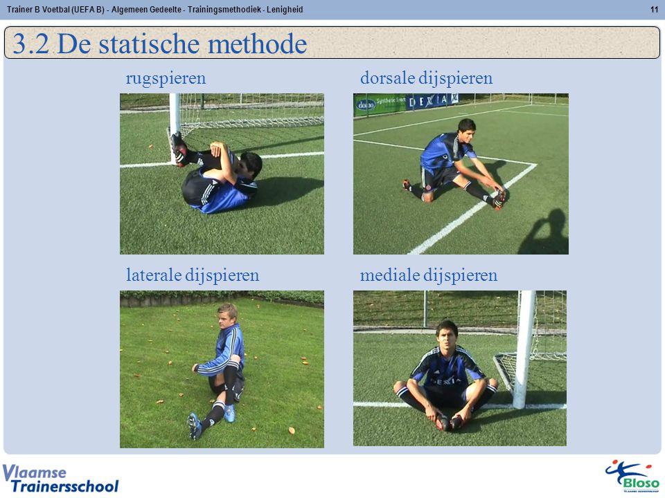 3.2 De statische methode rugspieren dorsale dijspieren