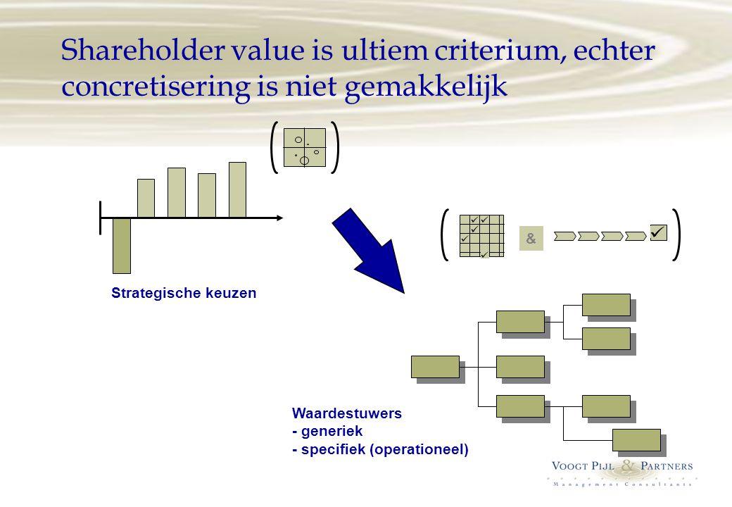 Shareholder value is ultiem criterium, echter concretisering is niet gemakkelijk