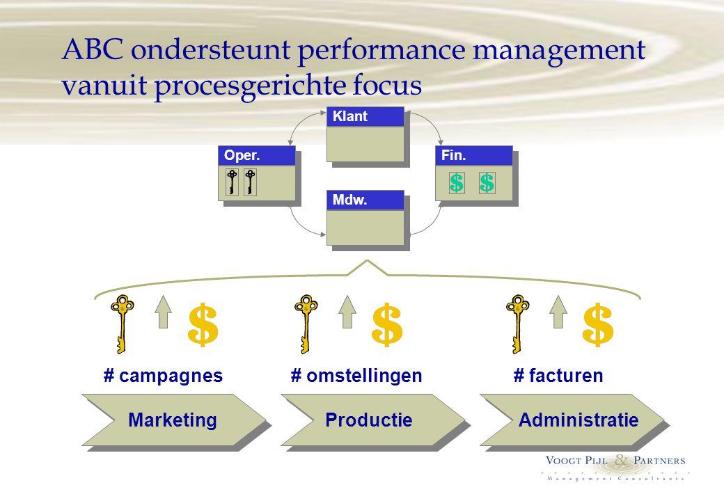 ABC ondersteunt performance management vanuit procesgerichte focus