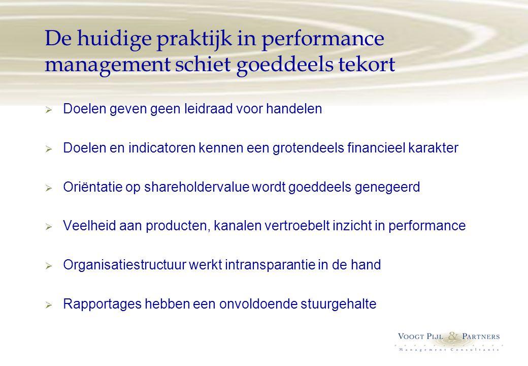 De huidige praktijk in performance management schiet goeddeels tekort