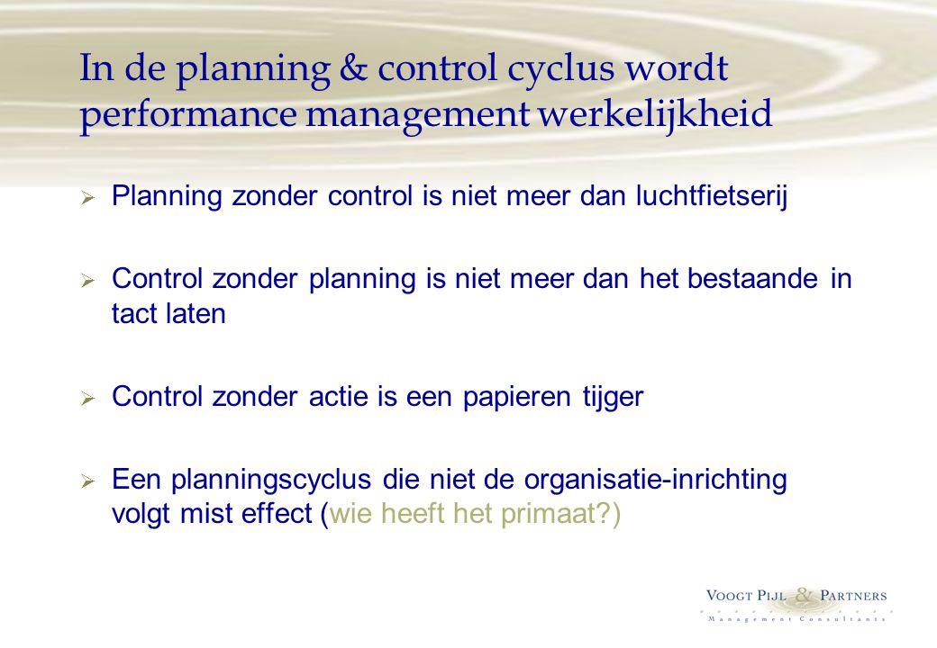 In de planning & control cyclus wordt performance management werkelijkheid