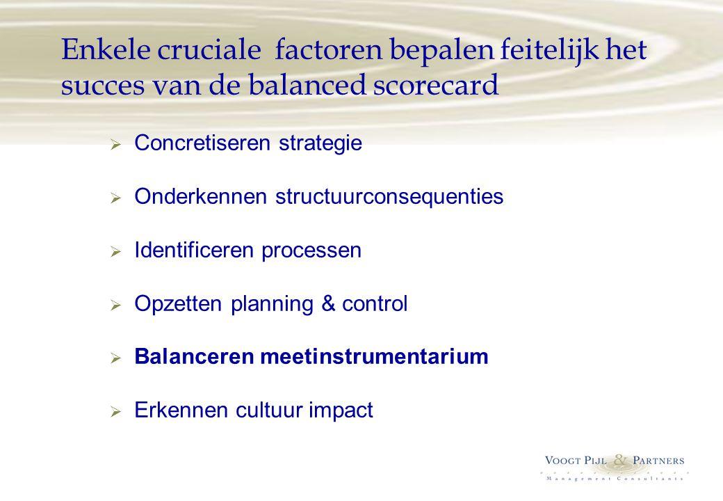 Enkele cruciale factoren bepalen feitelijk het succes van de balanced scorecard