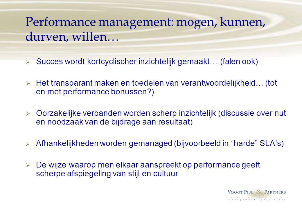 Performance management: mogen, kunnen, durven, willen…