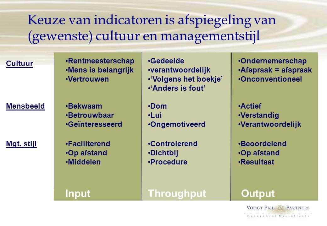 Keuze van indicatoren is afspiegeling van (gewenste) cultuur en managementstijl