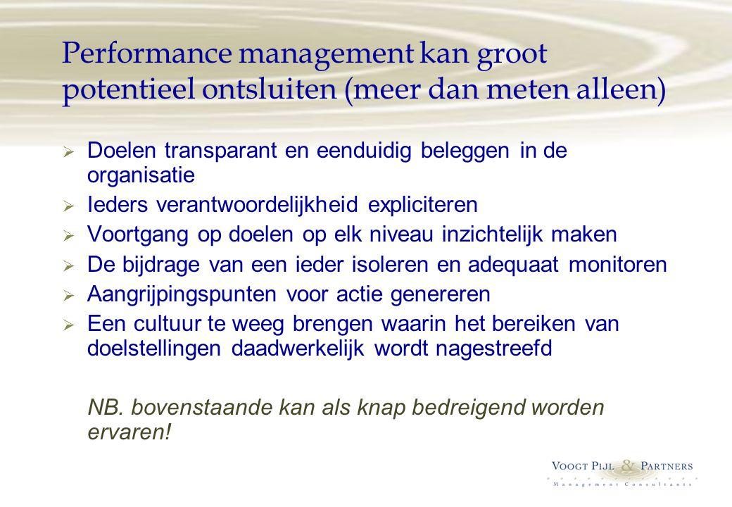 Performance management kan groot potentieel ontsluiten (meer dan meten alleen)