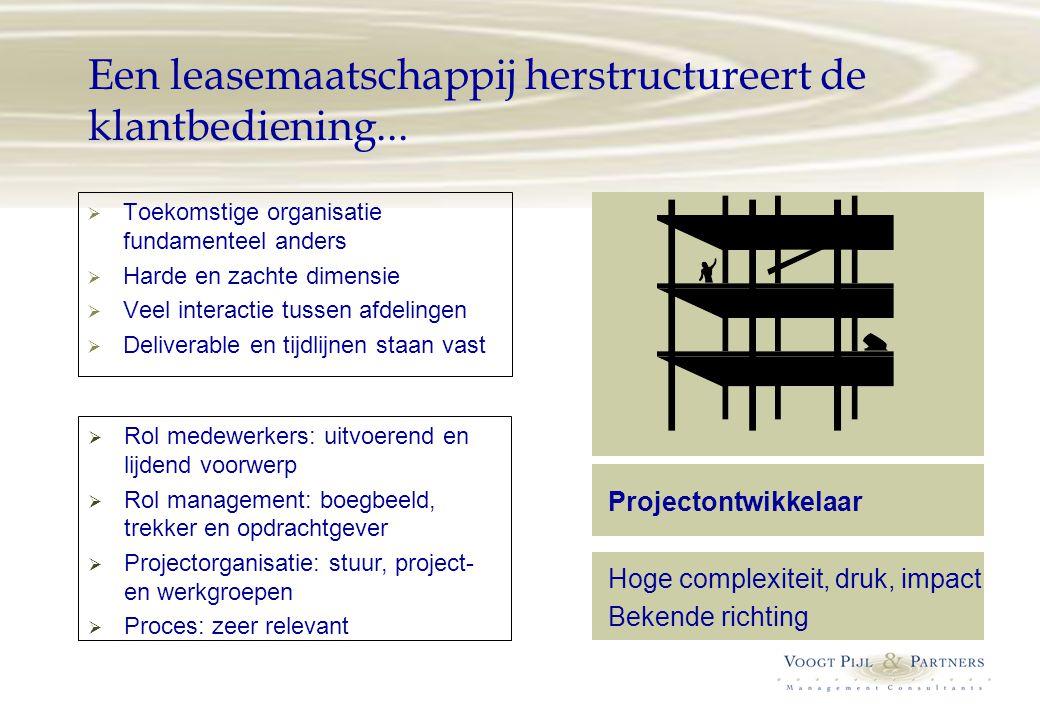 Een leasemaatschappij herstructureert de klantbediening...