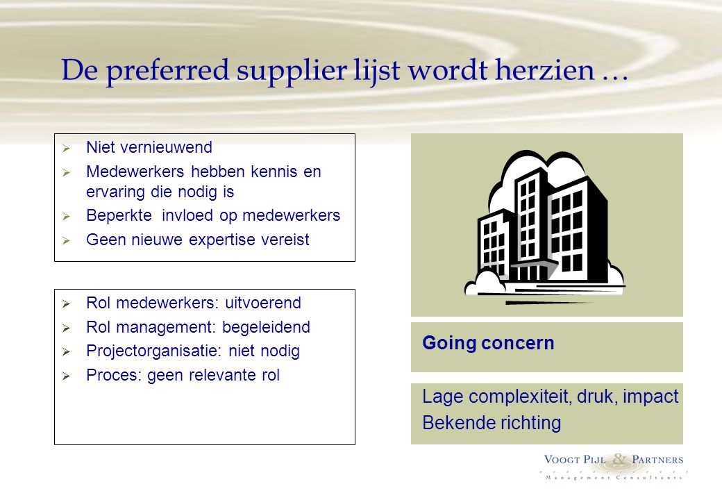 De preferred supplier lijst wordt herzien …
