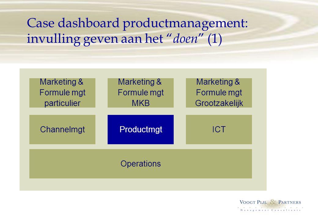 Case dashboard productmanagement: invulling geven aan het doen (1)