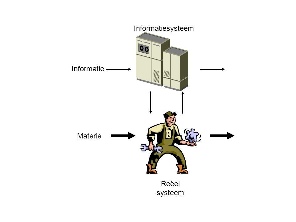 Informatiesysteem Informatie Materie Reëel systeem