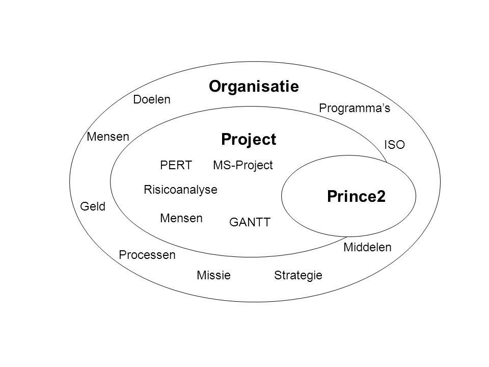 Organisatie Project Prince2 Doelen Programma's Mensen ISO PERT