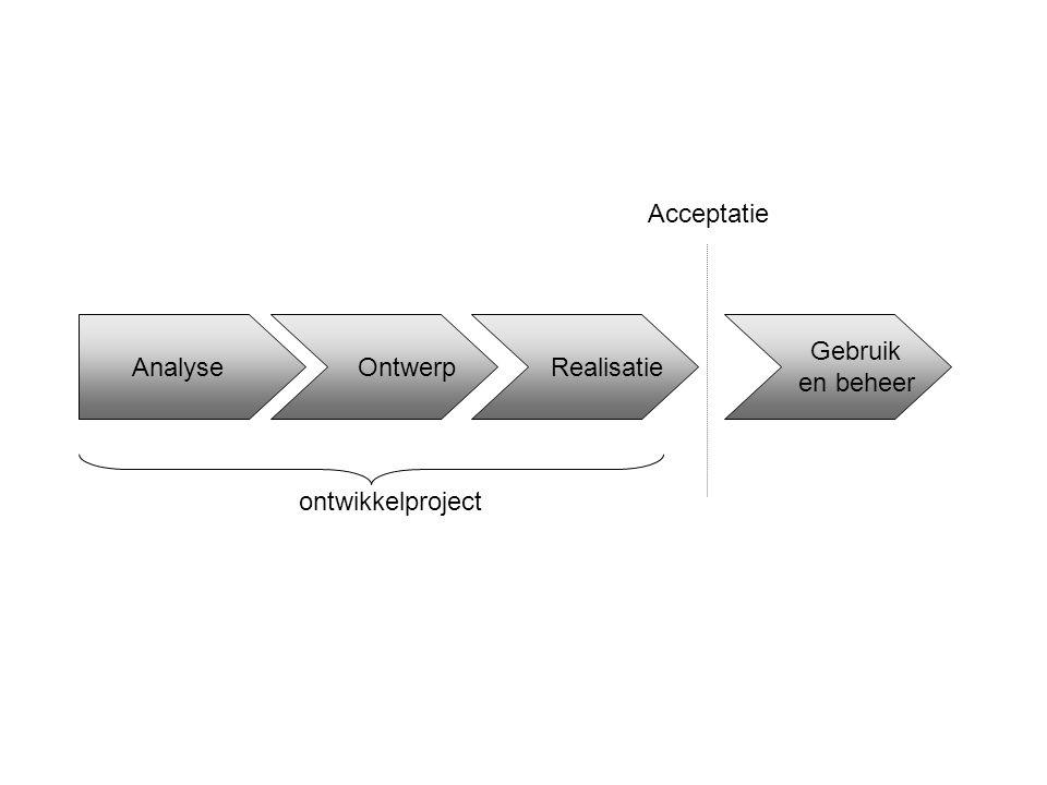 Acceptatie Analyse Ontwerp Realisatie Gebruik en beheer