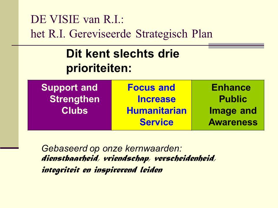 DE VISIE van R.I.: het R.I. Gereviseerde Strategisch Plan