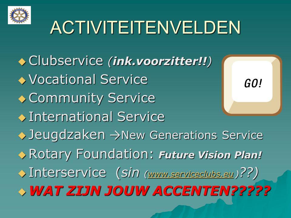 ACTIVITEITENVELDEN Clubservice (ink.voorzitter!!) Vocational Service