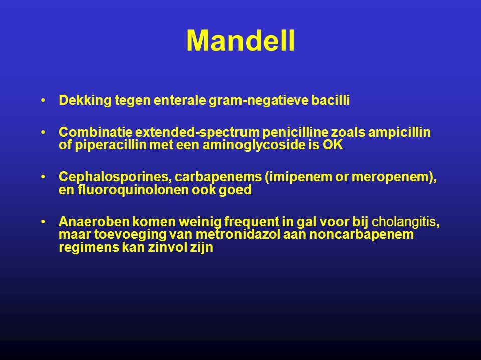 Mandell Dekking tegen enterale gram-negatieve bacilli