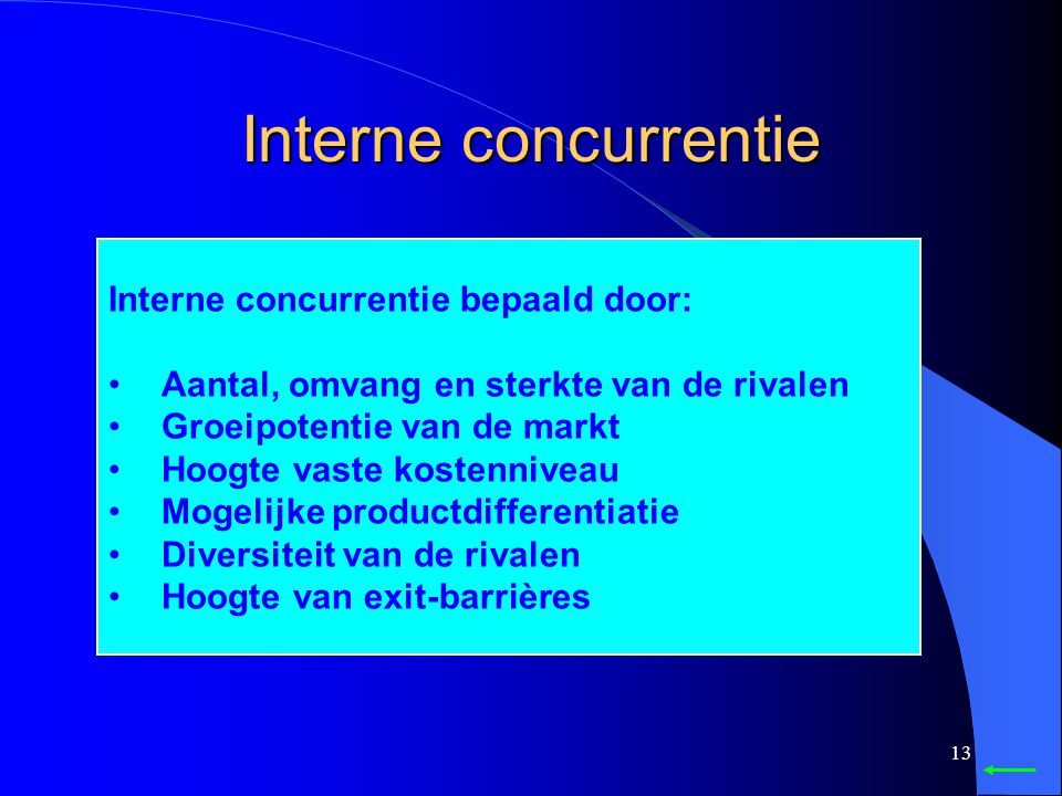 Interne concurrentie Interne concurrentie bepaald door: